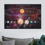 宇宙のポスターおすすめ10選!星がテーマの神秘的なインテリア